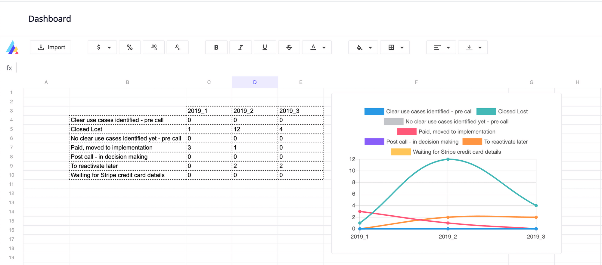 Actiondesk's BI tool only requires basic spreadsheet knowledge.